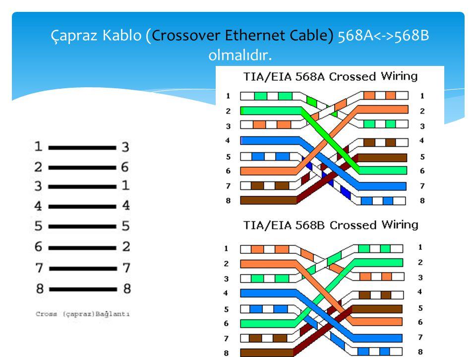 Çapraz Kablo (Crossover Ethernet Cable) 568A 568B olmalıdır.