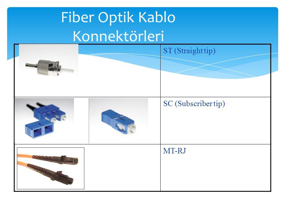 Fiber Optik Kablo Konnektörleri ST (Straight tip) SC (Subscriber tip) MT-RJ
