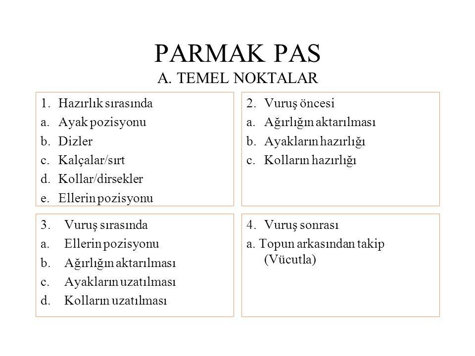 PARMAK PAS A. TEMEL NOKTALAR 1.Hazırlık sırasında a.Ayak pozisyonu b.Dizler c.Kalçalar/sırt d.Kollar/dirsekler e.Ellerin pozisyonu 2.Vuruş öncesi a.Ağ
