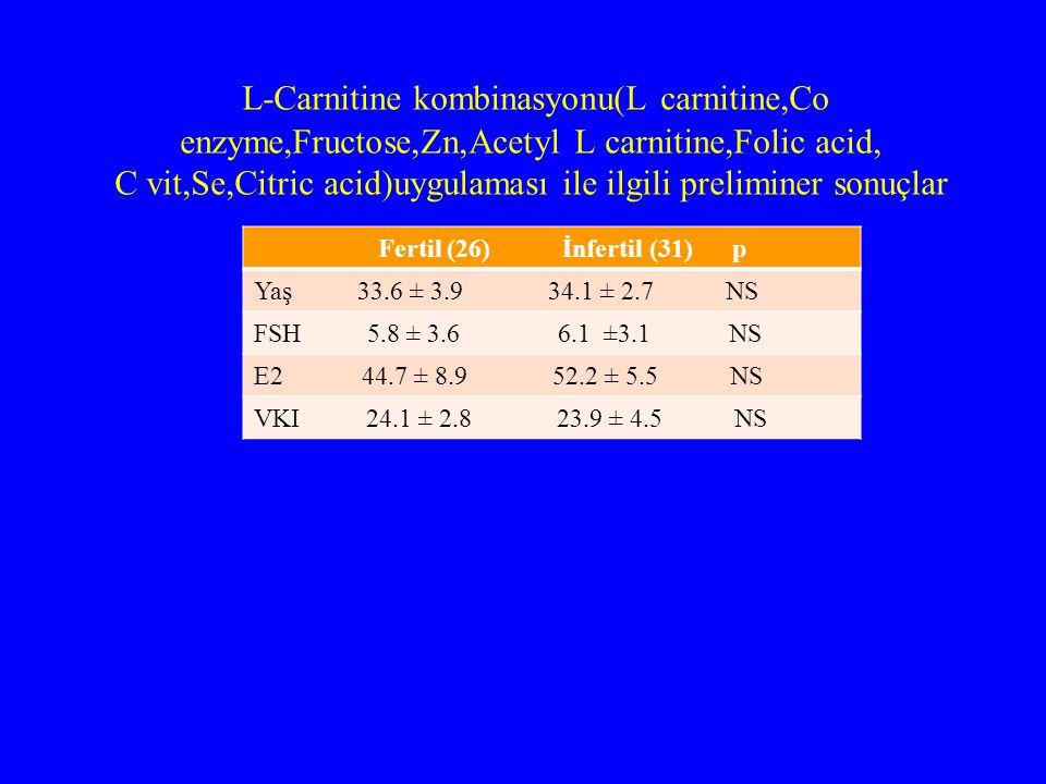 L-Carnitine kombinasyonu(L carnitine,Co enzyme,Fructose,Zn,Acetyl L carnitine,Folic acid, C vit,Se,Citric acid)uygulaması ile ilgili preliminer sonuçl