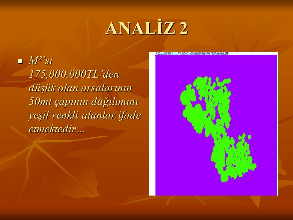 ANALİZ 2 M²'si 175,000,000TL'den düşük olan arsalarının 50mt çapının dağılımını yeşil renkli alanlar ifade etmektedir… M²'si 175,000,000TL'den düşük olan arsalarının 50mt çapının dağılımını yeşil renkli alanlar ifade etmektedir…