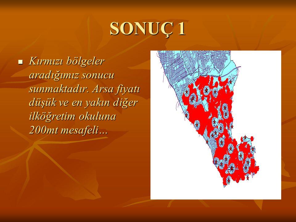 SONUÇ 1 Kırmızı bölgeler aradığımız sonucu sunmaktadır.