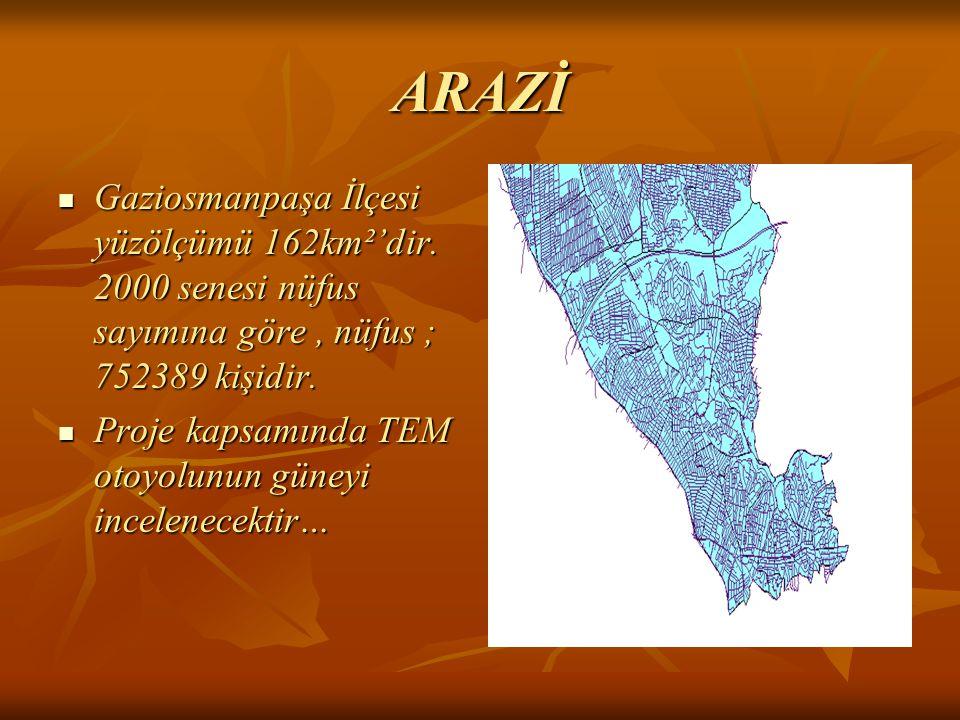 ARAZİ Gaziosmanpaşa İlçesi yüzölçümü 162km²'dir. 2000 senesi nüfus sayımına göre, nüfus ; 752389 kişidir. Gaziosmanpaşa İlçesi yüzölçümü 162km²'dir. 2