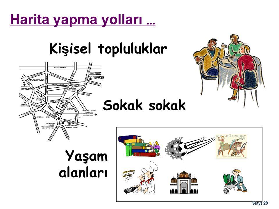 Sokak sokak Ki ş isel topluluklar Yaşam alanları Harita yapma yolları … Slayt 28