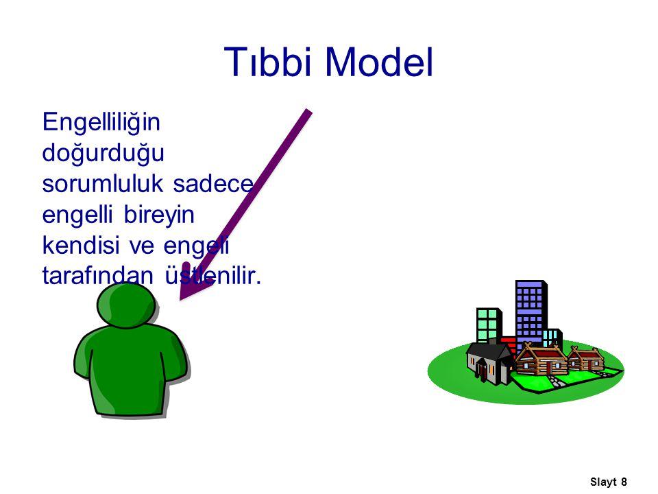 Sosyal Model Engellilik, engel ile toplum arasındaki etkileşimden kaynaklanır. Slayt 10