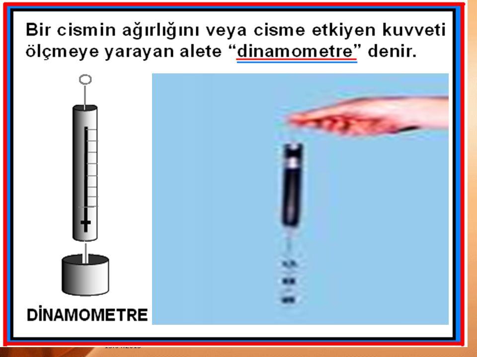 15.04.2015 DİNAMOMETRE Kuvvet, dinamometre ile ölçülür. Esnek yaydaki uzama miktarı, dinamometreye asılan cismin ağırlık kuvveti ile doğru orantılıdır