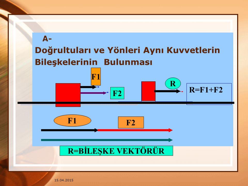 15.04.2015 BİLEŞKE KUVVET İki veya daha fazla kuvvetin yaptığı etkiyi tek başına yapabilen kuvvete bileşke kuvvet denir. Bileşke R ile gösterilir. Kuv