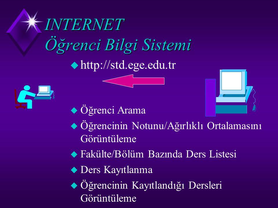 INTERNET Öğrenci Bilgi Sistemi  http://std.ege.edu.tr  Öğrenci Arama  Öğrencinin Notunu/Ağırlıklı Ortalamasını Görüntüleme  Fakülte/Bölüm Bazında