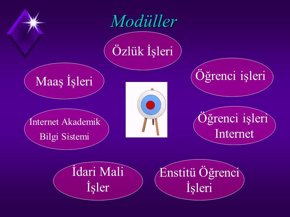 Modüller Modüller Maaş İşleri Öğrenci işleri Internet Enstitü Öğrenci İşleri Internet Akademik Bilgi Sistemi İdari Mali İşler Özlük İşleri Öğrenci işl