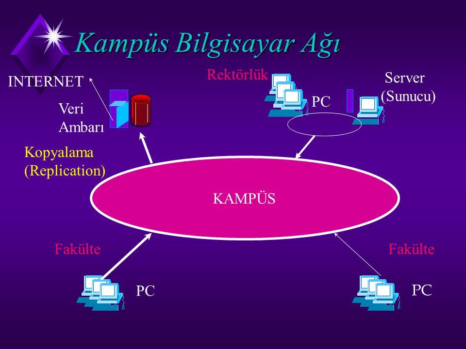 Kampüs Bilgisayar Ağı KAMPÜS Rektörlük Veri Ambarı Fakülte PC Kopyalama (Replication) Server (Sunucu) PC INTERNET