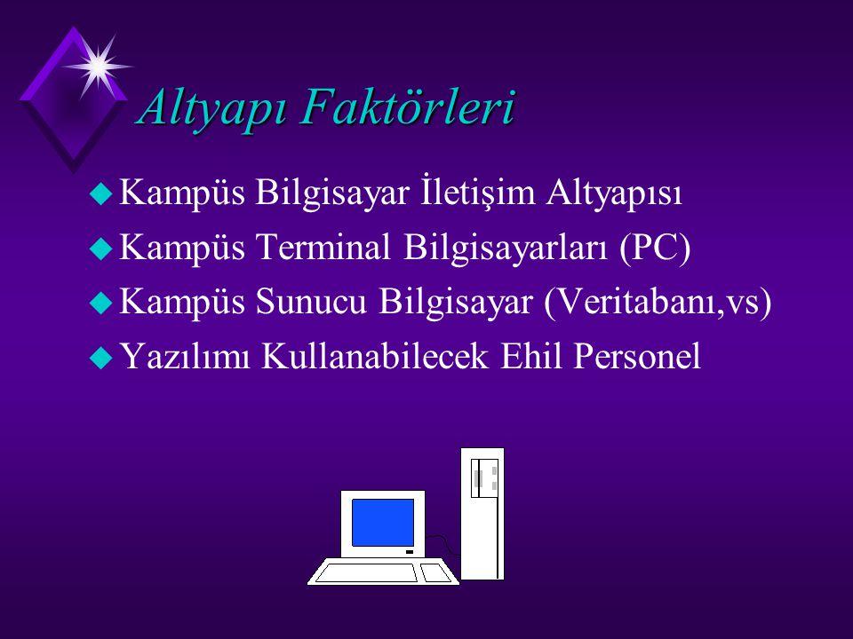 Özlük İşleri - Raporlar  Personelin Ad/Soyad'dan Aranması  ~100 adet rapor/liste :  Akademik Personel için  İdari Personel için
