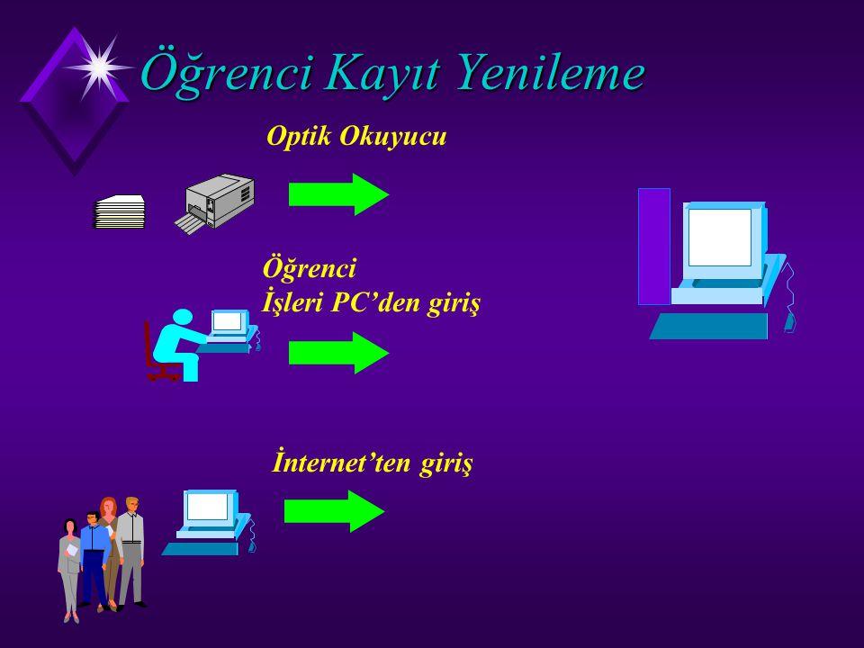 Öğrenci Kayıt Yenileme Optik Okuyucu Öğrenci İşleri PC'den giriş İnternet'ten giriş