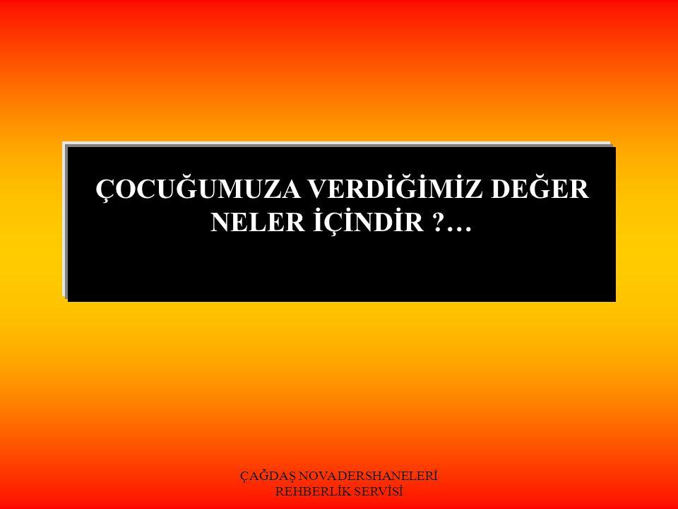 ÇAĞDAŞ NOVA DERSHANELERİ REHBERLİK SERVİSİ 1.