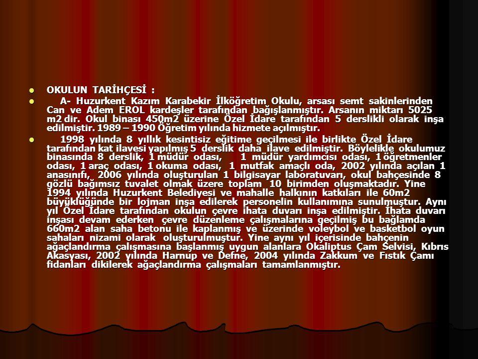 OKULUN TARİHÇESİ : OKULUN TARİHÇESİ : A- Huzurkent Kazım Karabekir İlköğretim Okulu, arsası semt sakinlerinden Can ve Adem EROL kardeşler tarafından b