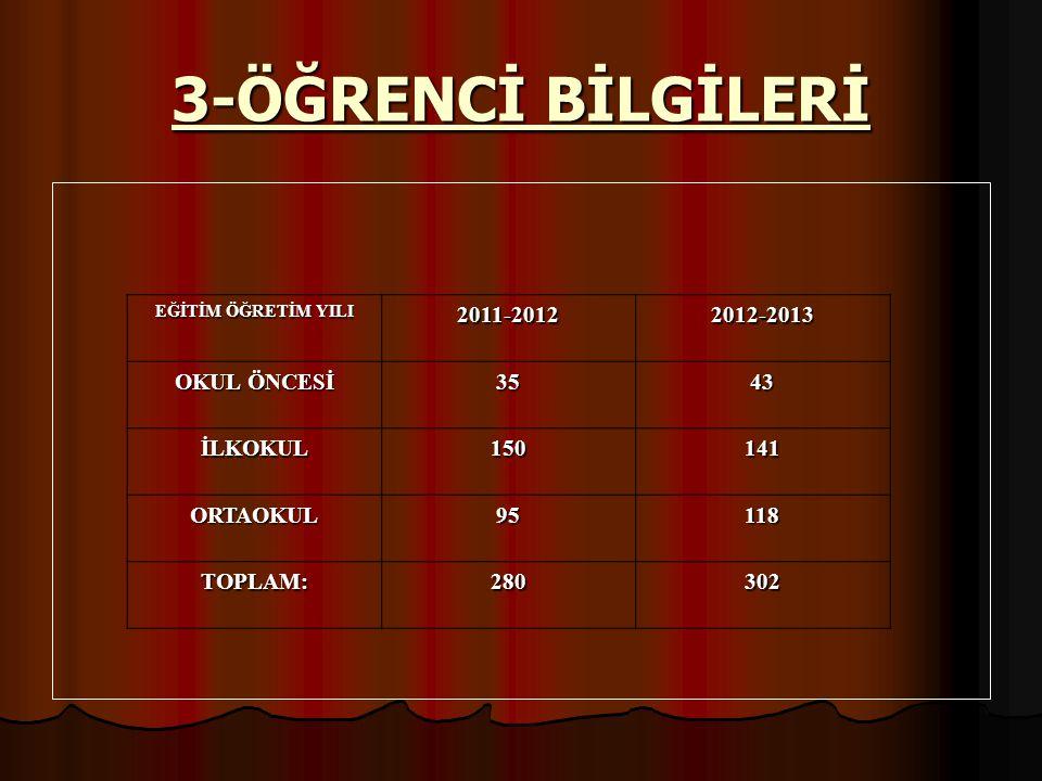 13-YATIRIMLAR 2011-2012 Eğitim Öğretim Yılında: 2011-2012 Eğitim Öğretim Yılında: -Okulumuzun tretuarları ve Okul Öncesi/Engelli WC si yapıldı.