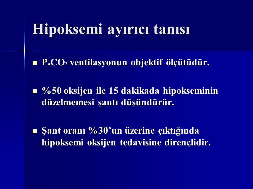 Hipoksemi ayırıcı tanısı P a CO 2 ventilasyonun objektif ölçütüdür. P a CO 2 ventilasyonun objektif ölçütüdür. %50 oksijen ile 15 dakikada hipoksemini