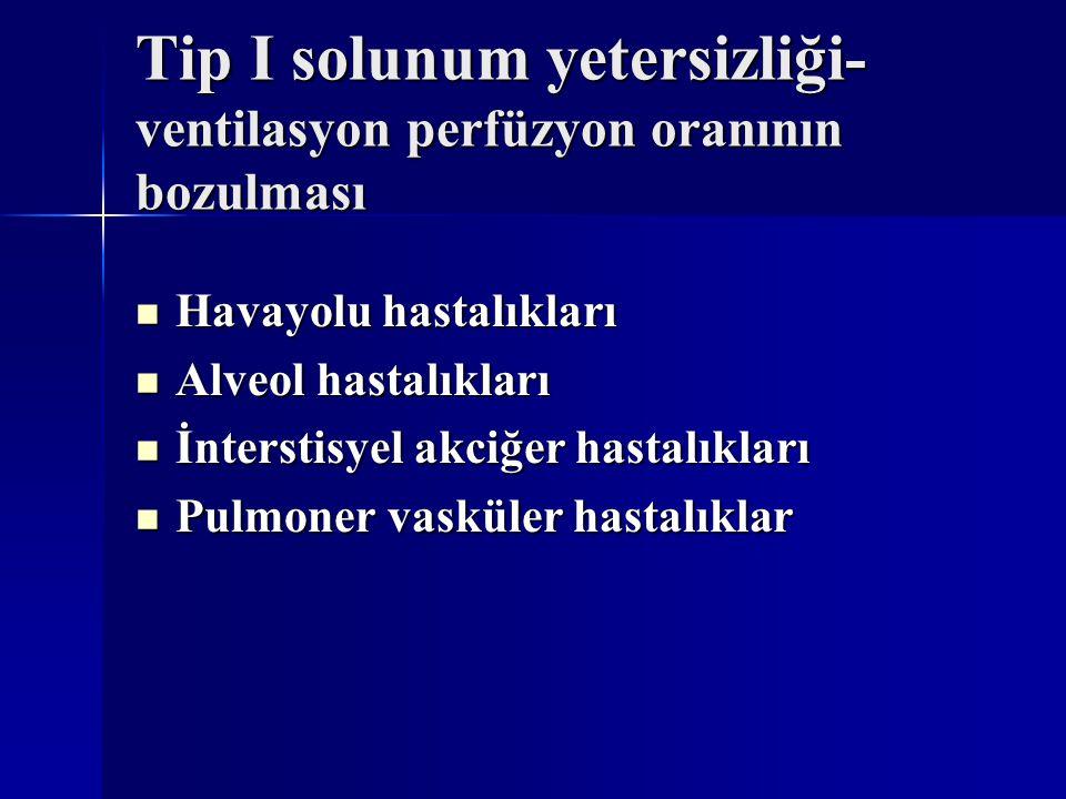 Tip I solunum yetersizliği- ventilasyon perfüzyon oranının bozulması Havayolu hastalıkları Havayolu hastalıkları Alveol hastalıkları Alveol hastalıkla