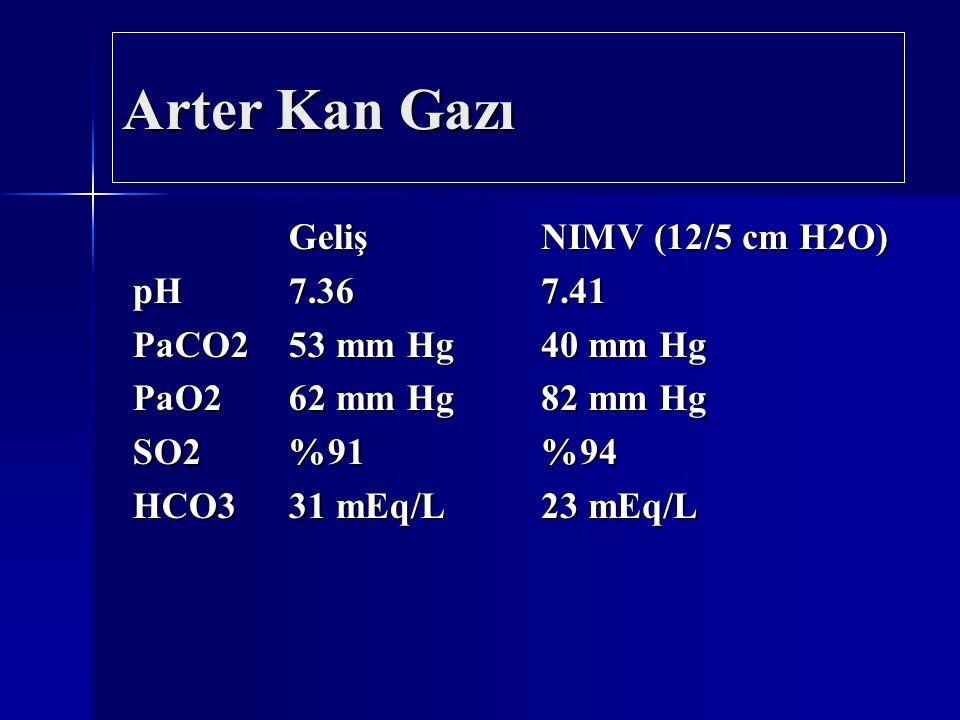 Arter Kan Gazı Geliş pH7.36 PaCO253 mm Hg PaO262 mm Hg SO2%91 HCO331 mEq/L NIMV (12/5 cm H2O) 7.41 40 mm Hg 82 mm Hg %94 23 mEq/L