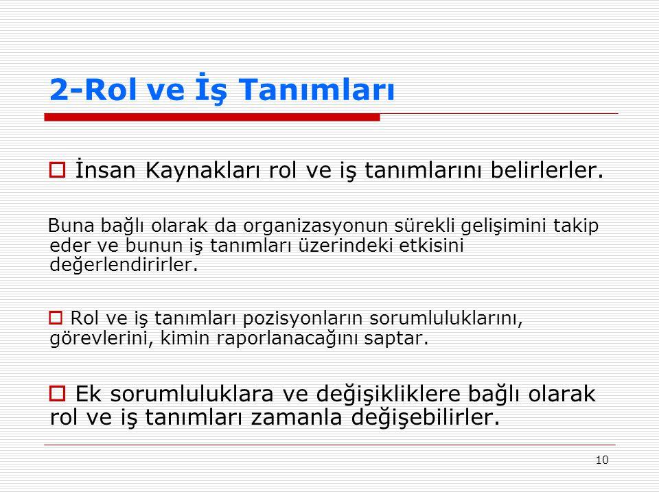 10 2-Rol ve İş Tanımları  İnsan Kaynakları rol ve iş tanımlarını belirlerler.