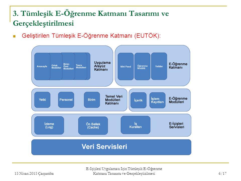 17/17 TEŞEKKÜRLER 15 Nisan 2015 Çarşamba E-İçişleri Uygulaması İçin Tümleşik E-Öğrenme Katmanı Tasarımı ve Gerçekleştirilmesi