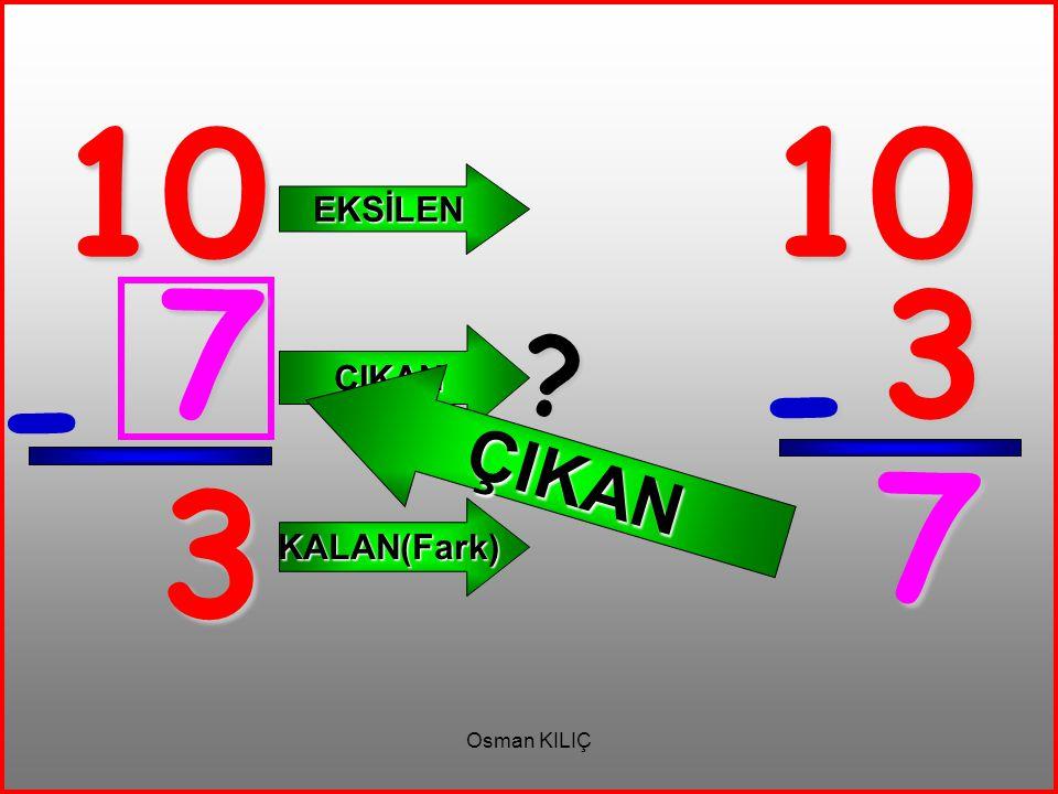 10 - 3 EKSİLEN ÇIKAN KALAN(Fark) 10 3 - 7 ? ÇIKAN 7