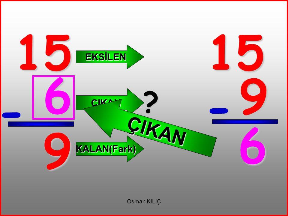 15 - 9 EKSİLEN ÇIKAN KALAN(Fark) 15 9 - 6 ? ÇIKAN 6