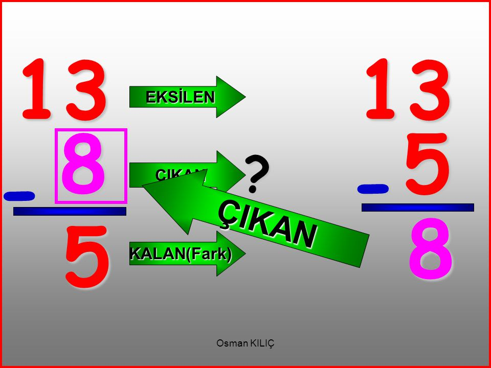 13 - 5 EKSİLEN ÇIKAN KALAN(Fark) 13 5 - 8 ? ÇIKAN 8