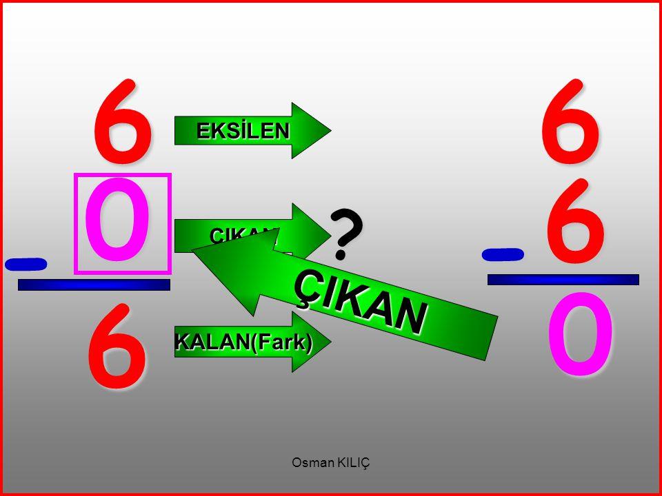 9 - 3 EKSİLEN ÇIKAN KALAN(Fark) 9 3 - 6 ? ÇIKAN 6