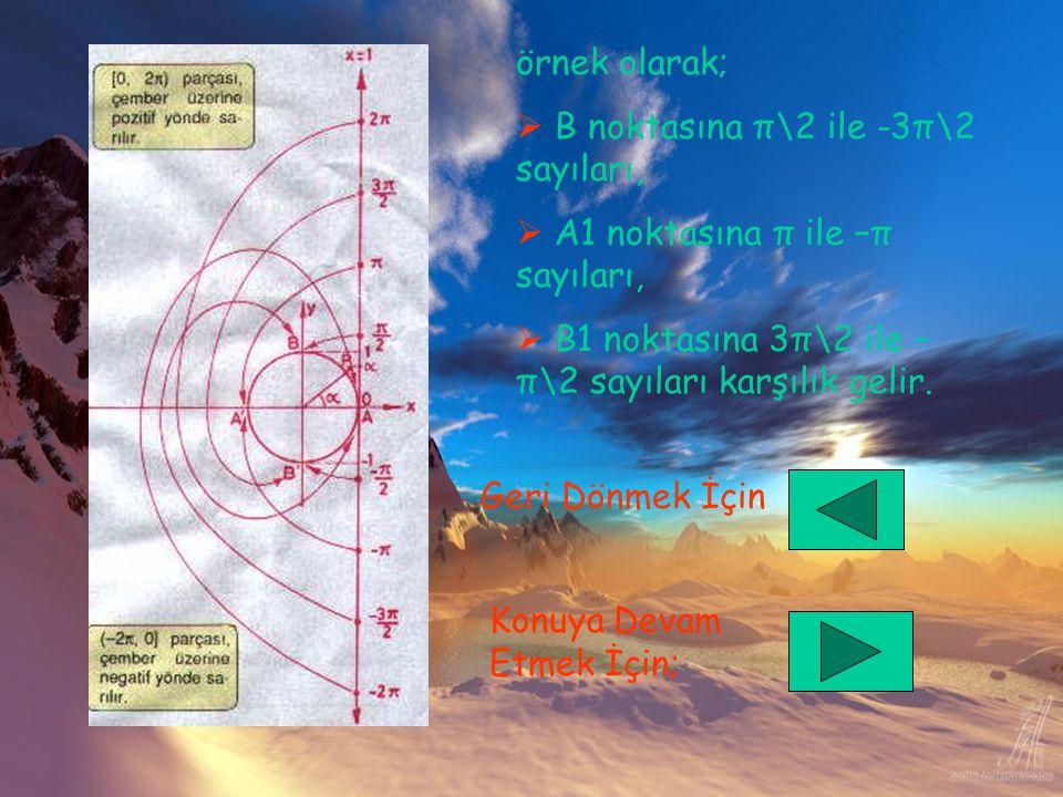 Geri Dönmek İçin örnek olarak;  B noktasına π\2 ile -3π\2 sayıları,  A1 noktasına π ile –π sayıları,  B1 noktasına 3π\2 ile – π\2 sayıları karşılık