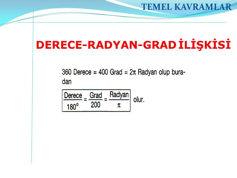 TEMEL KAVRAMLAR DERECE-RADYAN-GRAD İLİŞKİSİ