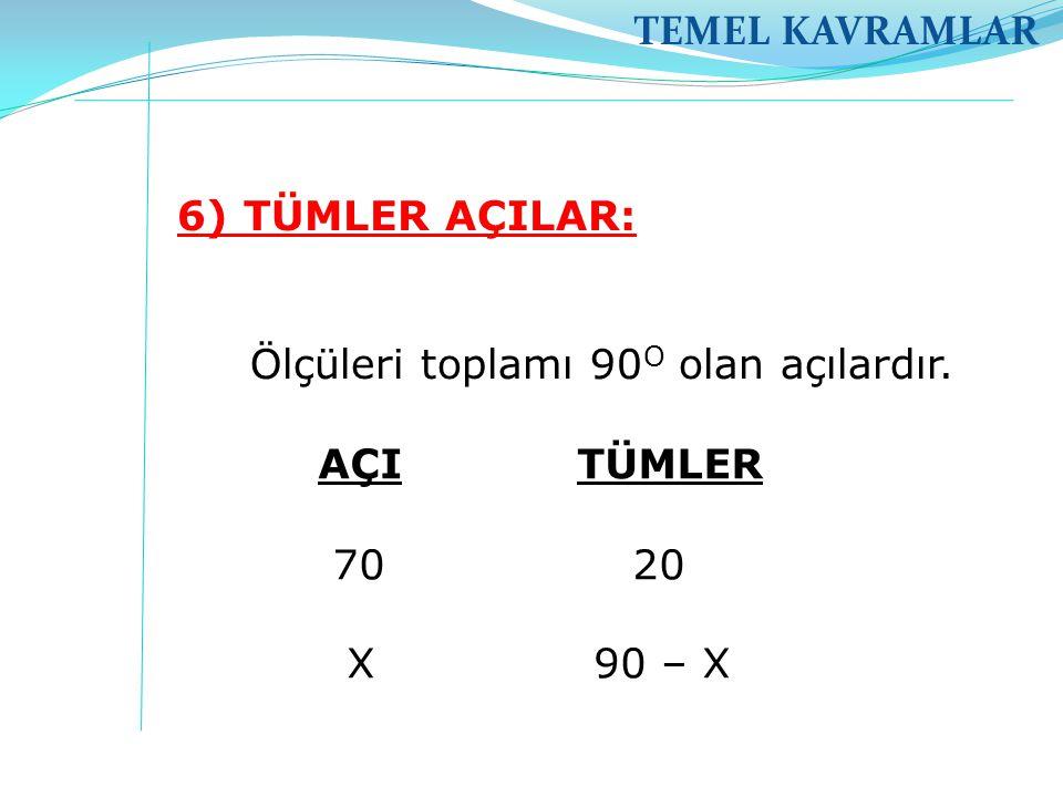 TEMEL KAVRAMLAR 6) TÜMLER AÇILAR: Ölçüleri toplamı 90 O olan açılardır. AÇI TÜMLER 70 20 X 90 – X