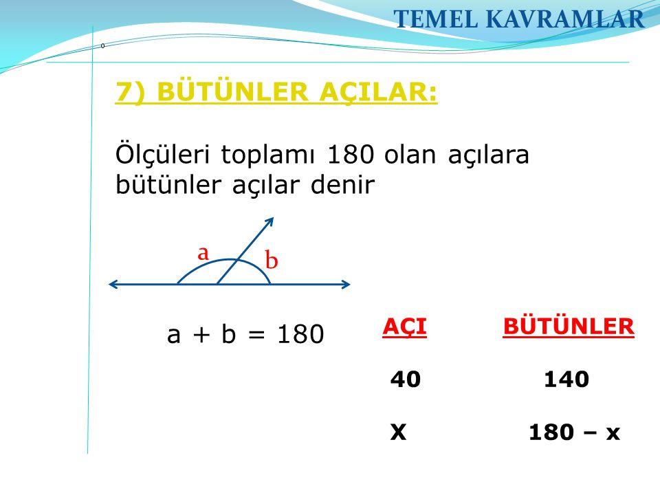 TEMEL KAVRAMLAR 7) BÜTÜNLER AÇILAR: Ölçüleri toplamı 180 olan açılara bütünler açılar denir a + b = 180 a b AÇI BÜTÜNLER 40 140 X 180 – x