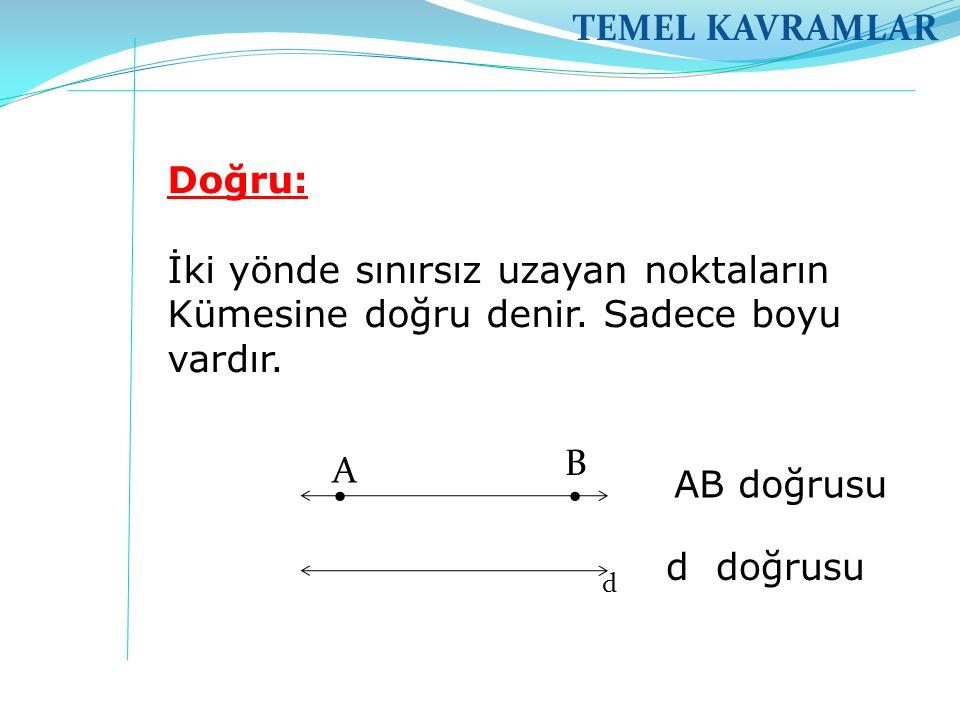 TEMEL KAVRAMLAR Doğru: İki yönde sınırsız uzayan noktaların Kümesine doğru denir. Sadece boyu vardır... A B AB doğrusu d d doğrusu