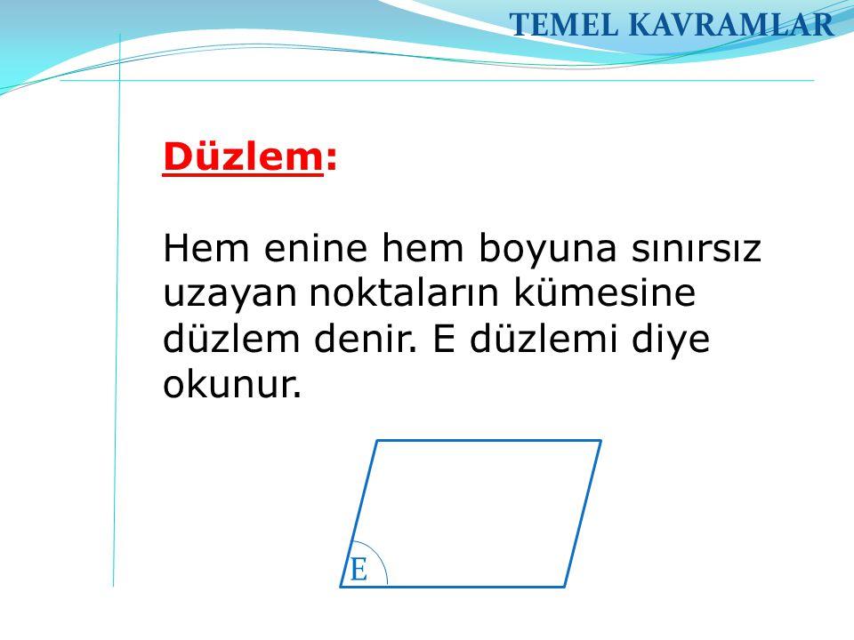 TEMEL KAVRAMLAR Düzlem: Hem enine hem boyuna sınırsız uzayan noktaların kümesine düzlem denir. E düzlemi diye okunur. E