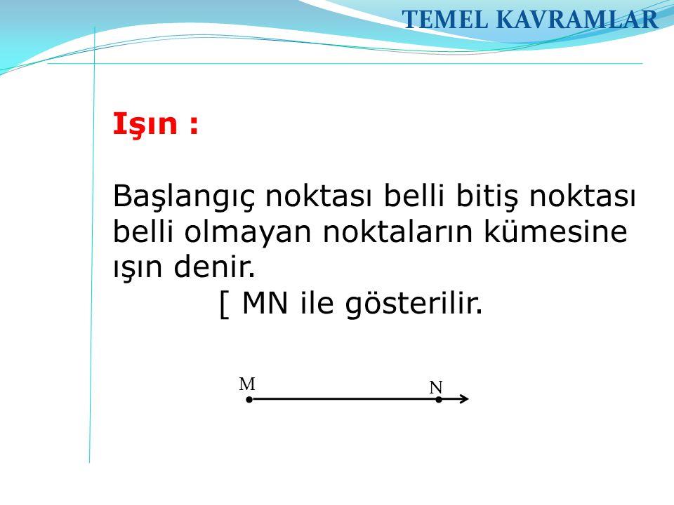 TEMEL KAVRAMLAR Işın : Başlangıç noktası belli bitiş noktası belli olmayan noktaların kümesine ışın denir. [ MN ile gösterilir.. M N.