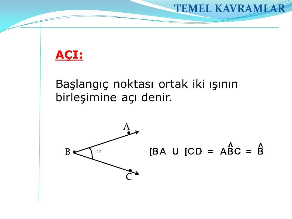 TEMEL KAVRAMLAR AÇI: Başlangıç noktası ortak iki ışının birleşimine açı denir. A B C...