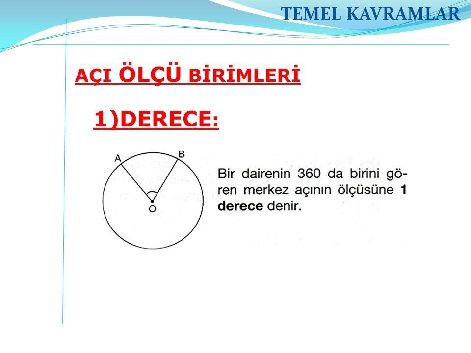 TEMEL KAVRAMLAR AÇI ÖLÇÜ BİRİMLERİ 1)DERECE :