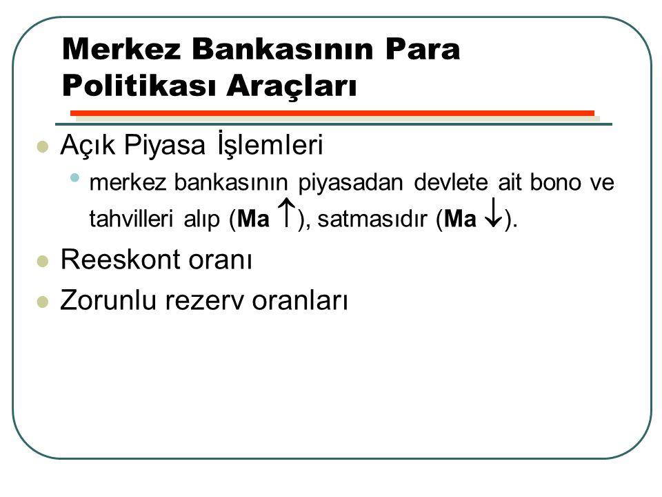 Merkez Bankasının Para Politikası Araçları Açık Piyasa İşlemleri merkez bankasının piyasadan devlete ait bono ve tahvilleri alıp (Ma  ), satmasıdır (