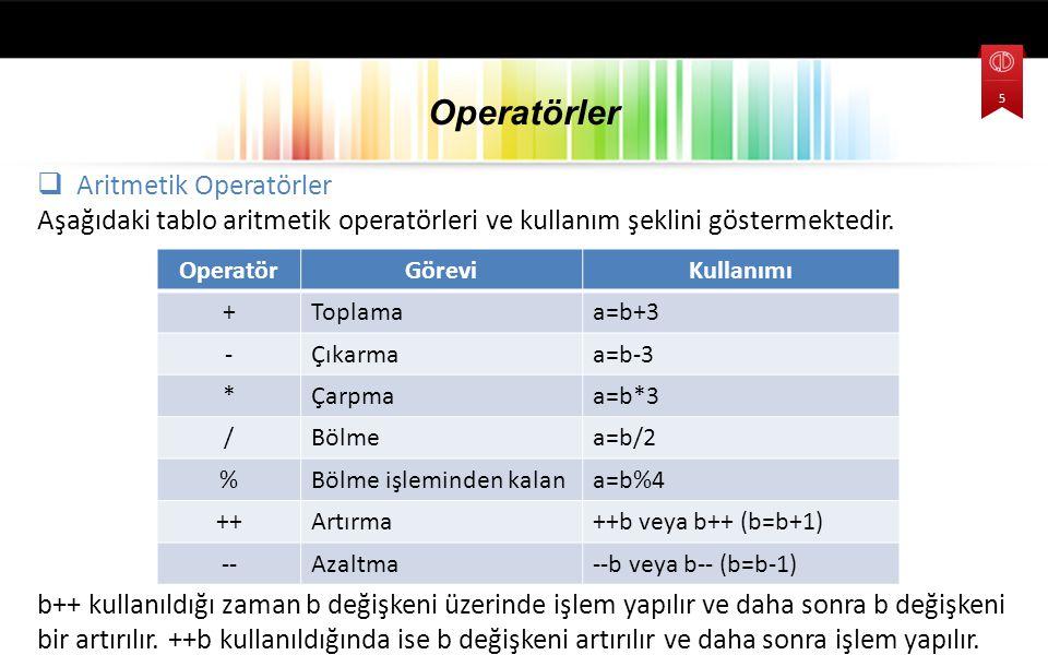  Aritmetik Operatörler Aşağıdaki tablo aritmetik operatörleri ve kullanım şeklini göstermektedir.
