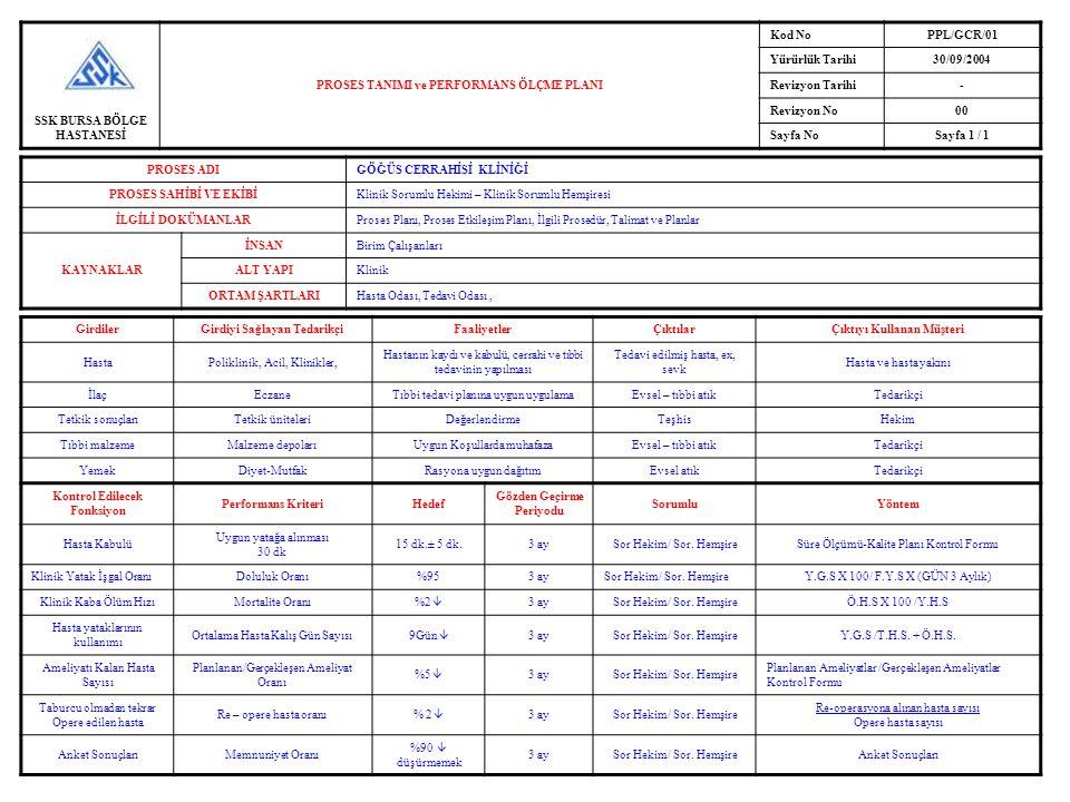 SSK BURSA BÖLGE HASTANESİ PROSES TANIMI ve PERFORMANS ÖLÇME PLANI Kod NoPPL/GCR/01 Yürürlük Tarihi30/09/2004 Revizyon Tarihi- Revizyon No00 Sayfa NoSa