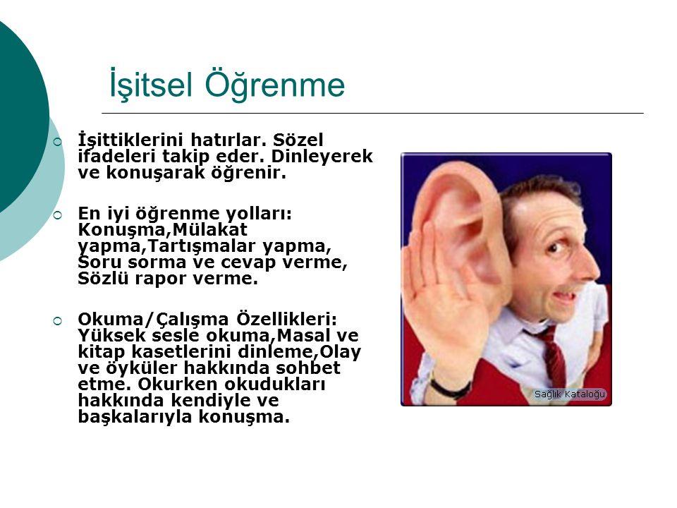 İşitsel Öğrenme  İşittiklerini hatırlar. Sözel ifadeleri takip eder. Dinleyerek ve konuşarak öğrenir.  En iyi öğrenme yolları: Konuşma,Mülakat yapma