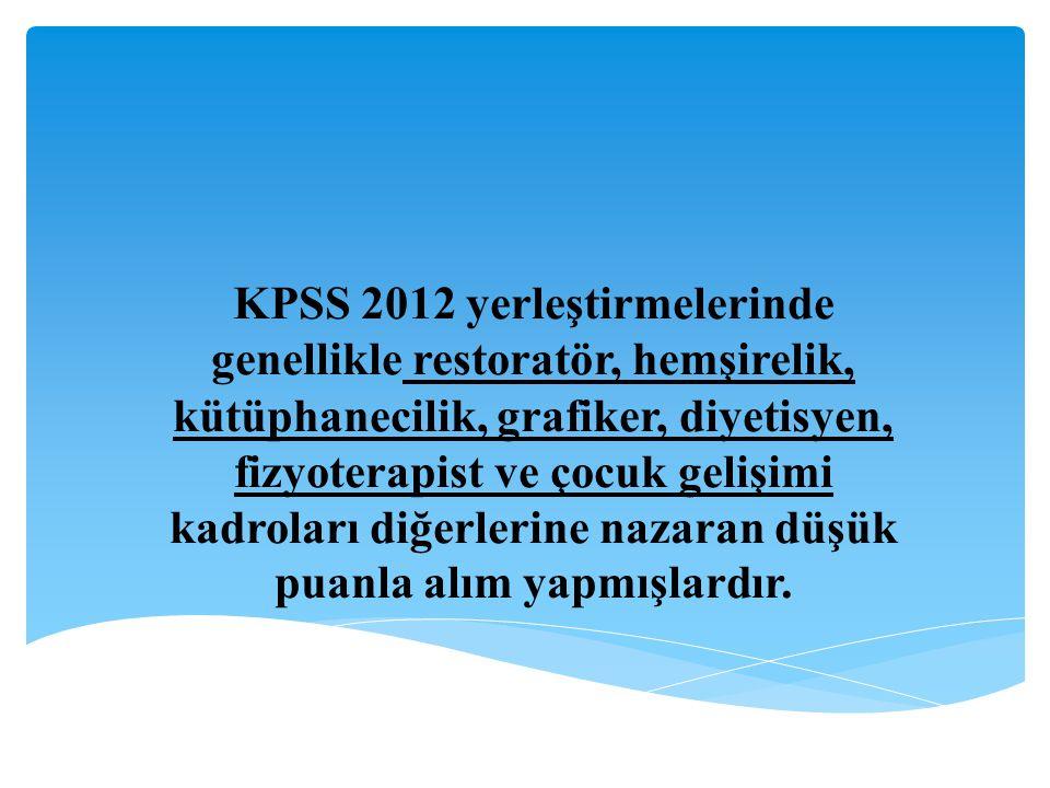 KPSS 2012 yerleştirmelerinde genellikle restoratör, hemşirelik, kütüphanecilik, grafiker, diyetisyen, fizyoterapist ve çocuk gelişimi kadroları diğerl
