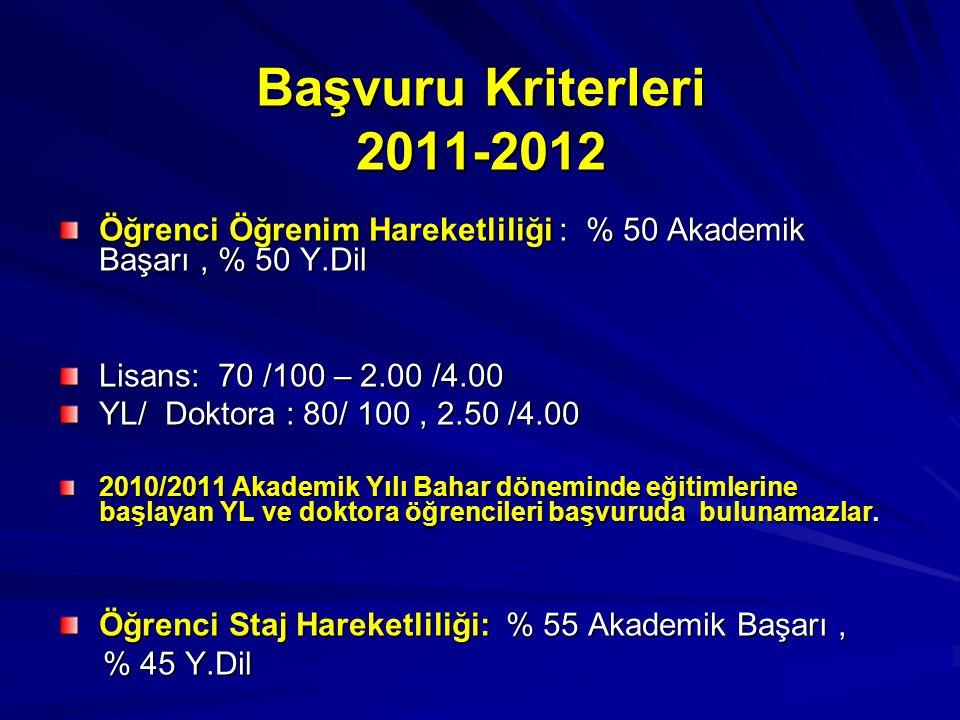 Başvuru Kriterleri 2011-2012 Öğrenci Öğrenim Hareketliliği : % 50 Akademik Başarı, % 50 Y.Dil Lisans: 70 /100 – 2.00 /4.00 YL/ Doktora : 80/ 100, 2.50 /4.00 2010/2011 Akademik Yılı Bahar döneminde eğitimlerine başlayan YL ve doktora öğrencileri başvuruda bulunamazlar.