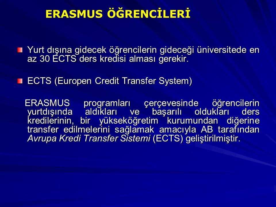 Yurt dışına gidecek öğrencilerin gideceği üniversitede en az 30 ECTS ders kredisi alması gerekir. ECTS (Europen Credit Transfer System) ERASMUS progra