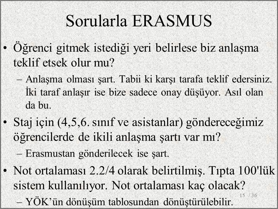 Sorularla ERASMUS Öğrenci gitmek istediği yeri belirlese biz anlaşma teklif etsek olur mu.