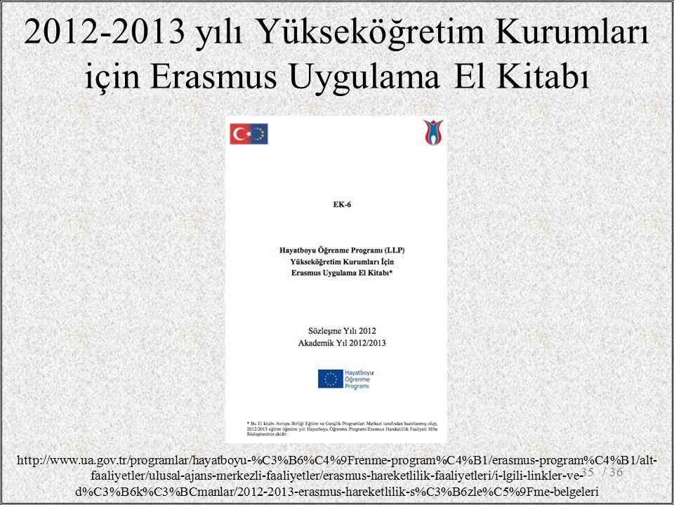 2012-2013 yılı Yükseköğretim Kurumları için Erasmus Uygulama El Kitabı / 3635 http://www.ua.gov.tr/programlar/hayatboyu-%C3%B6%C4%9Frenme-program%C4%B1/erasmus-program%C4%B1/alt- faaliyetler/ulusal-ajans-merkezli-faaliyetler/erasmus-hareketlilik-faaliyetleri/i-lgili-linkler-ve- d%C3%B6k%C3%BCmanlar/2012-2013-erasmus-hareketlilik-s%C3%B6zle%C5%9Fme-belgeleri