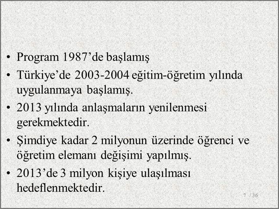 Program 1987'de başlamış Türkiye'de 2003-2004 eğitim-öğretim yılında uygulanmaya başlamış.