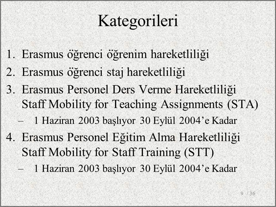 Kategorileri 1.Erasmus o ̈ ğrenci o ̈ ğrenim hareketliliği 2.Erasmus o ̈ ğrenci staj hareketliliği 3.Erasmus Personel Ders Verme Hareketliliği Staff Mobility for Teaching Assignments (STA) –1 Haziran 2003 başlıyor 30 Eylül 2004'e Kadar 4.Erasmus Personel Eğitim Alma Hareketliliği Staff Mobility for Staff Training (STT) –1 Haziran 2003 başlıyor 30 Eylül 2004'e Kadar / 369