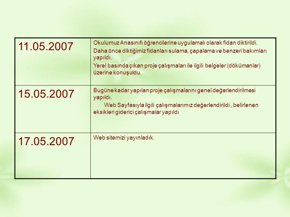 11.05.2007 Okulumuz Anasınıfı öğrencilerine uygulamalı olarak fidan diktirildi. Daha önce diktiğimiz fidanları sulama, çapalama ve benzeri bakımları y