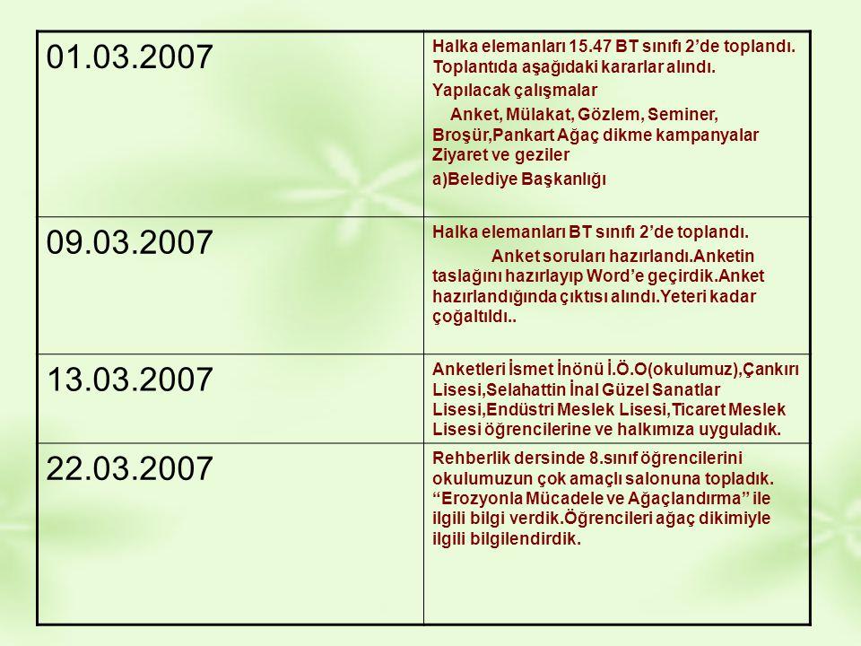 01.03.2007 Halka elemanları 15.47 BT sınıfı 2'de toplandı. Toplantıda aşağıdaki kararlar alındı. Yapılacak çalışmalar Anket, Mülakat, Gözlem, Seminer,